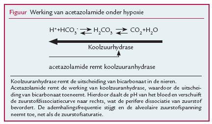 chloroquine phosphate injection hindi